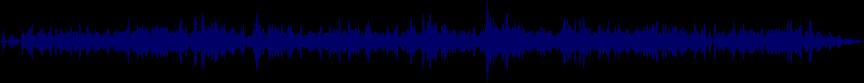 waveform of track #32119