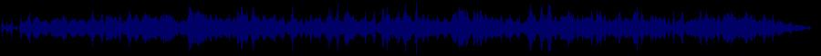 waveform of track #32129