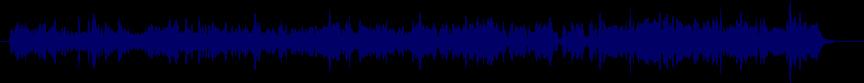 waveform of track #32148