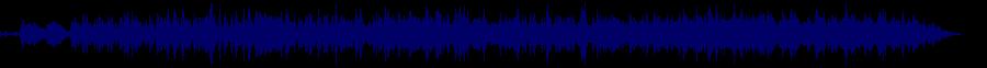 waveform of track #32165