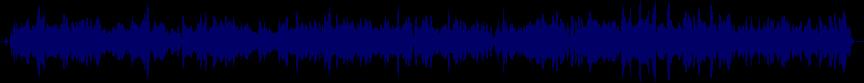 waveform of track #32173