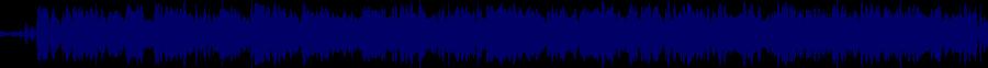 waveform of track #32187