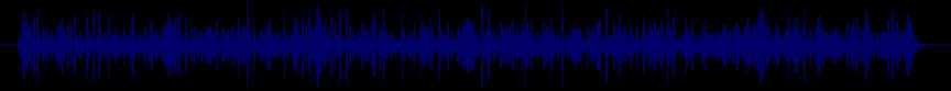 waveform of track #32195