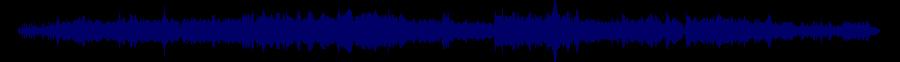 waveform of track #32211