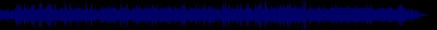 waveform of track #32227