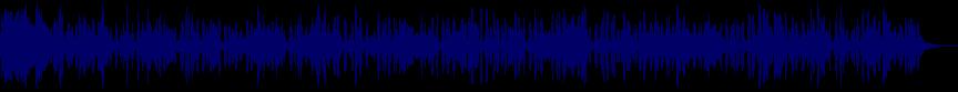 waveform of track #32232