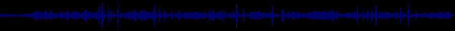 waveform of track #32249
