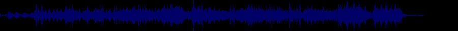 waveform of track #32257