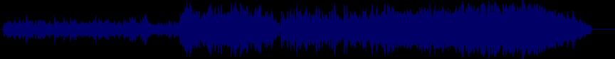 waveform of track #32258