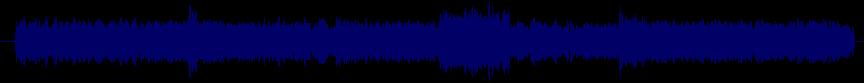 waveform of track #32260