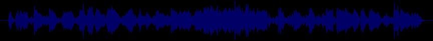 waveform of track #32265