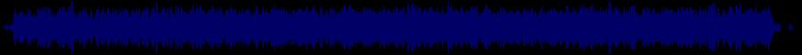 waveform of track #32267