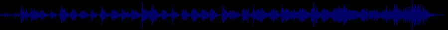 waveform of track #32268