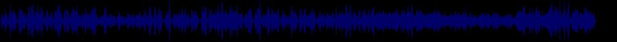 waveform of track #32281