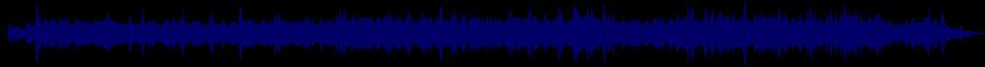waveform of track #32287