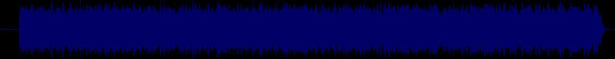 waveform of track #32289
