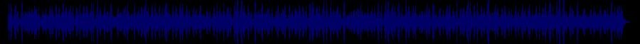 waveform of track #32290