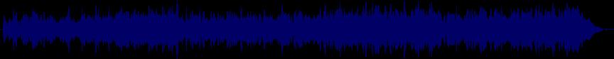 waveform of track #32325