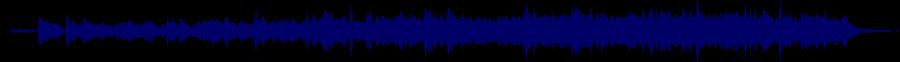 waveform of track #32338