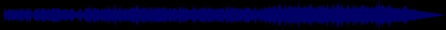 waveform of track #32345