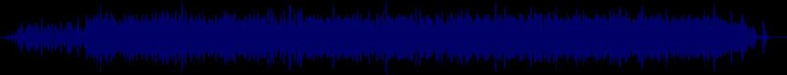 waveform of track #32380