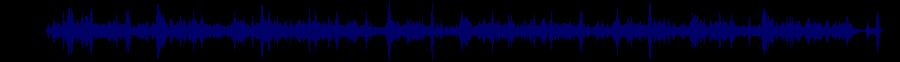 waveform of track #32381