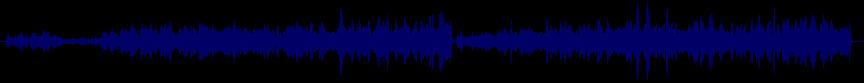 waveform of track #32414