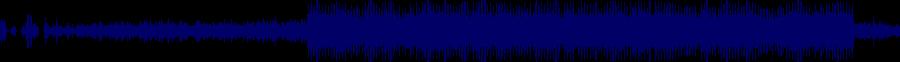 waveform of track #32418