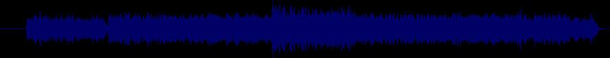 waveform of track #32422