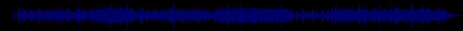 waveform of track #32435