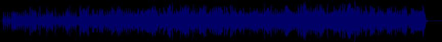 waveform of track #32447