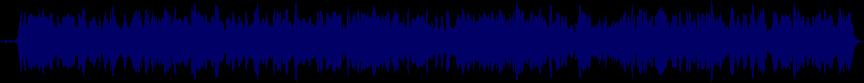 waveform of track #32473