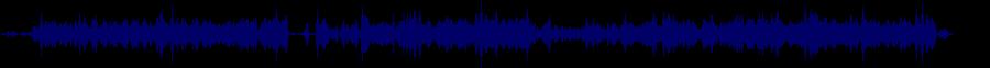 waveform of track #32513