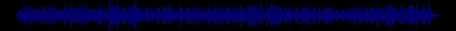 waveform of track #32518