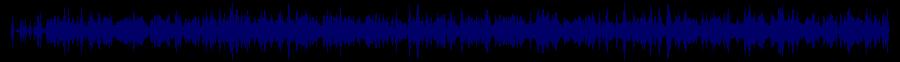 waveform of track #32521