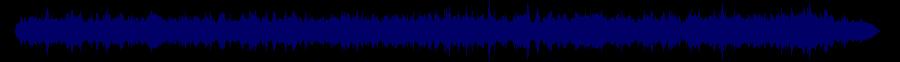 waveform of track #32532
