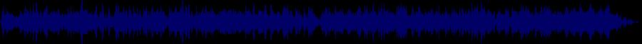 waveform of track #32552