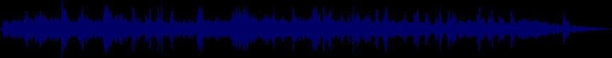waveform of track #32561