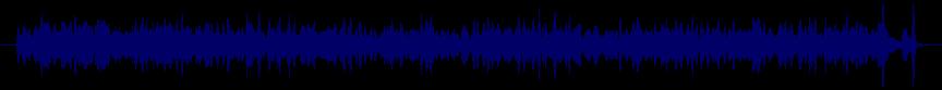 waveform of track #32583