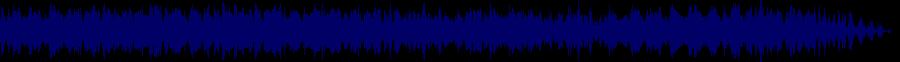 waveform of track #32594