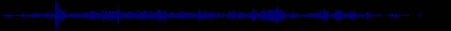waveform of track #32601