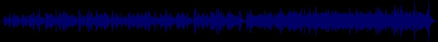 waveform of track #32629