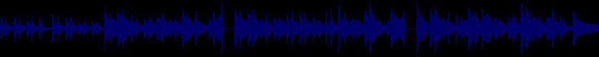 waveform of track #32673