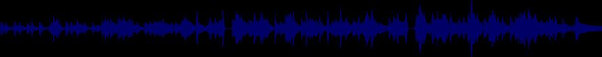 waveform of track #32675
