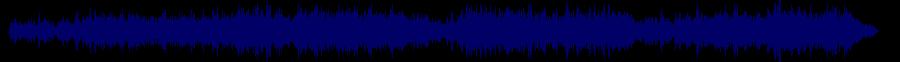waveform of track #32680