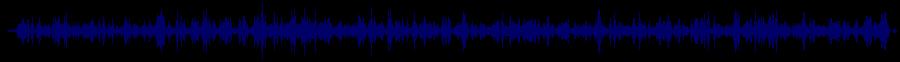 waveform of track #32687
