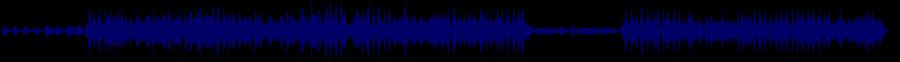 waveform of track #32692