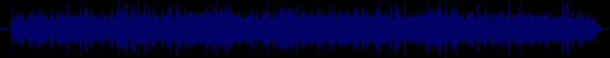 waveform of track #32695