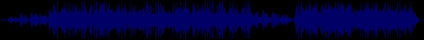 waveform of track #32716