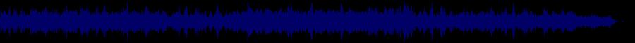 waveform of track #32725